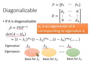 对角化矩阵与马尔科夫链的应用