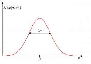 1.2 概率论