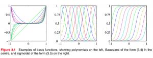 3.1 线性回归模型
